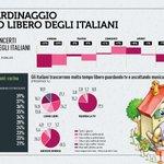 4 italiani su 10 cucinano per passione nel tempo libero 😋 #RapportoCoop2018  https://t.co/zTYisZCDl6 #Vinitaly