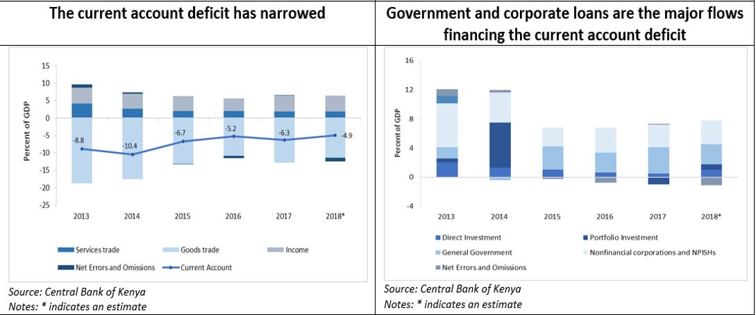Forex trading kenya 2020