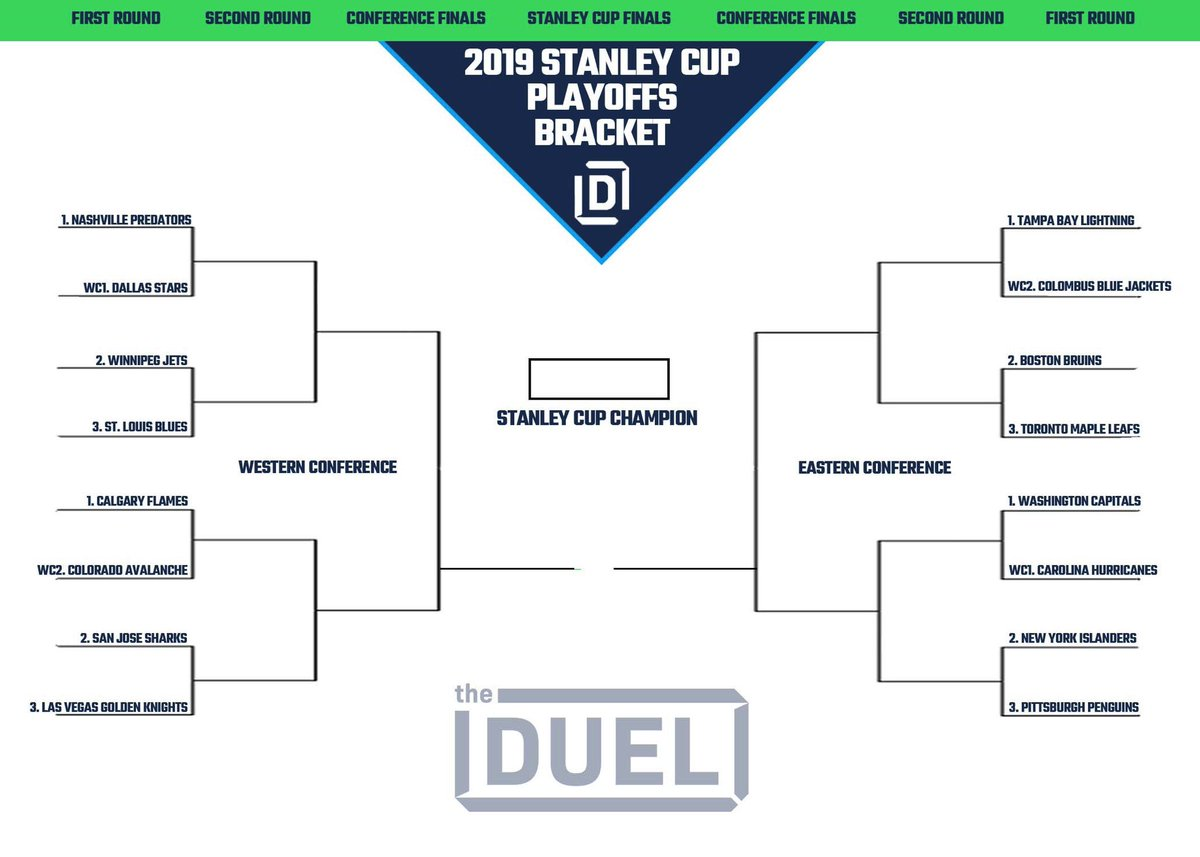 photograph regarding Printable Nhl Playoff Bracket identify The Duel upon Twitter: \