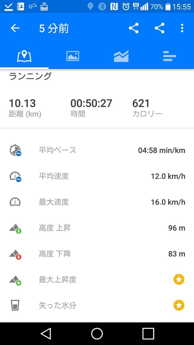 今日(9日)のランニング10㎞、走りました☀️昨日、一昨日と就職活動においての大事な最終面接や試験があり、濃い2日間を送りました‼️そんな中、ランニングの時はひたすら自分が速くなりたい、強くなりたいと無我夢中で走っています✨そう思うと、ランニング・マラソンは楽しいと強く感じました?