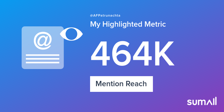 My week on Twitter 🎉: 38 Mentions, 464K Mention Reach, 17 Likes, 5 Retweets, 12K Retweet Reach. See yours with https://sumall.com/performancetweet?utm_source=twitter&utm_medium=publishing&utm_campaign=performance_tweet&utm_content=text_and_media&utm_term=8bbd5ebb61543c6842e2142e…