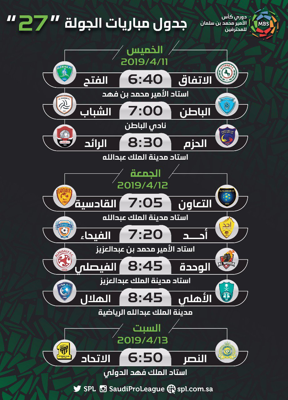 مواعيد مباريات الجولة الـ 27 من الدوري السعودي كورة