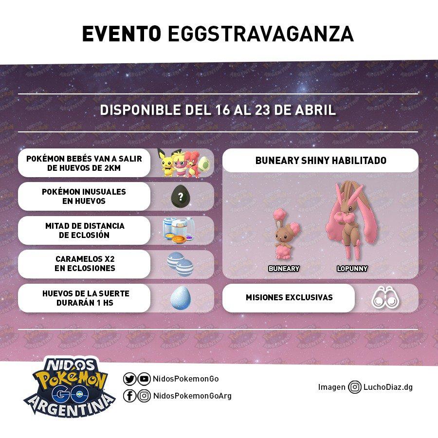 Imagen con todo lo que se ha confirmado que traerá el Festival de Privamera en Pokémon GO hecho por Nidos Pokémon GO Argentina