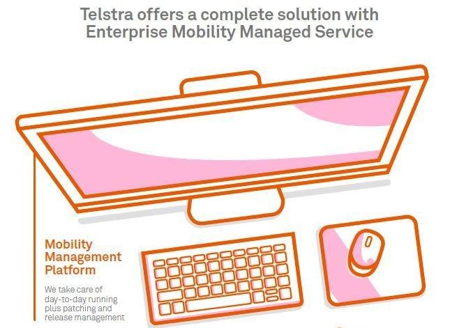 Telstra Enterprise (@TelstraEnt)   Twitter