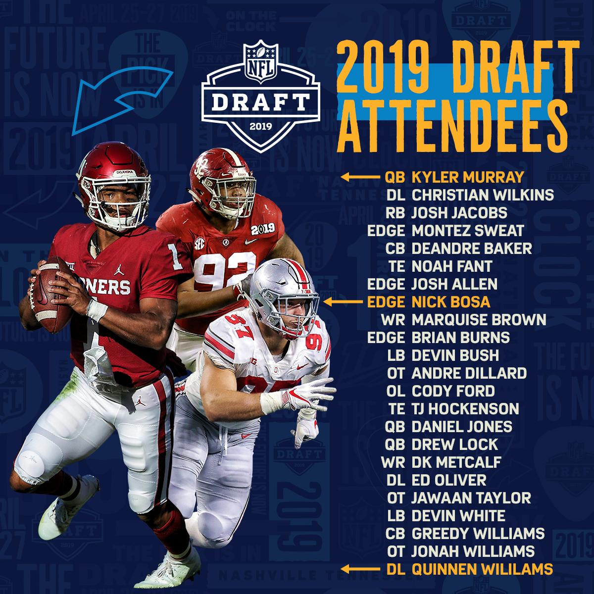 Nfl On Twitter These 23 Prospects Will Attend The 2019 Nfldraft