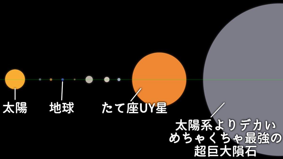 たて座の恒星の一覧