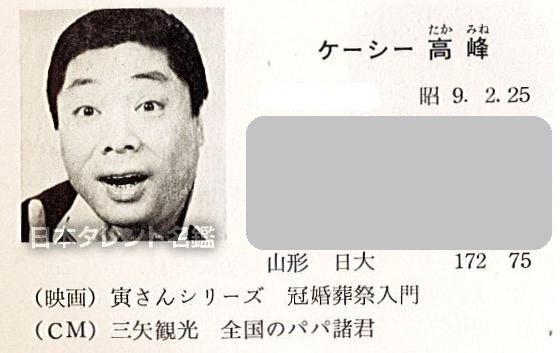 名鑑 タレント
