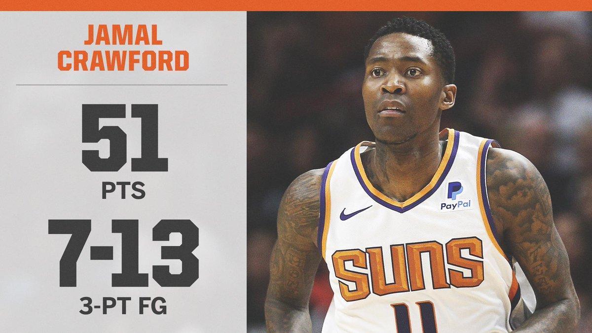 老將也瘋狂!Crawford時隔十年再砍50+  成最老的砍下50分的球員(影)-籃球圈