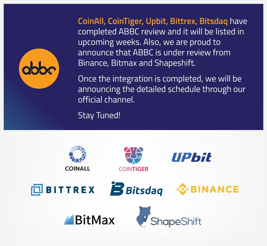 Bitsdaq crypto review