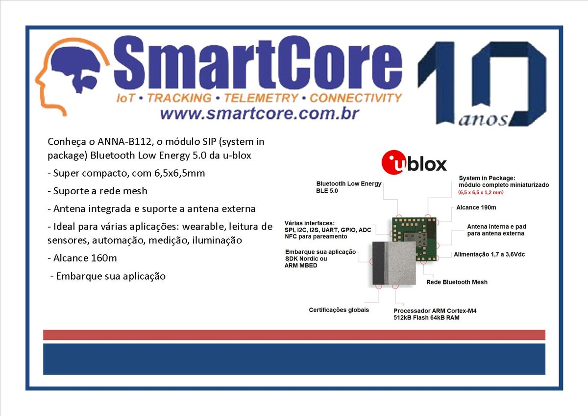 SmartCore - @SmartCoreBrasil Twitter Profile and Downloader
