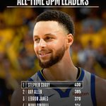 Image for the Tweet beginning: Congrats to @StephenCurry30 of the