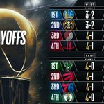 Image for the Tweet beginning: The @HoustonRockets (4-1) advance and