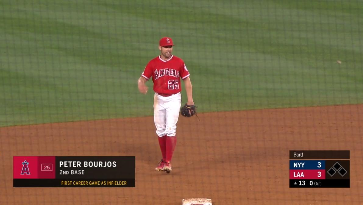 The @Angels are out of position players and are forfeiting the DH.  So for the first time ever, Peter Bourjos is playing 2nd base. <br>http://pic.twitter.com/ZM0FpXtYYw