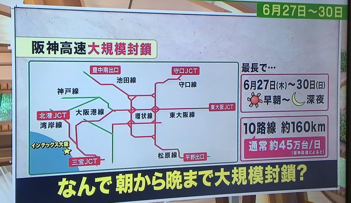 情報 通行止め 阪神 高速