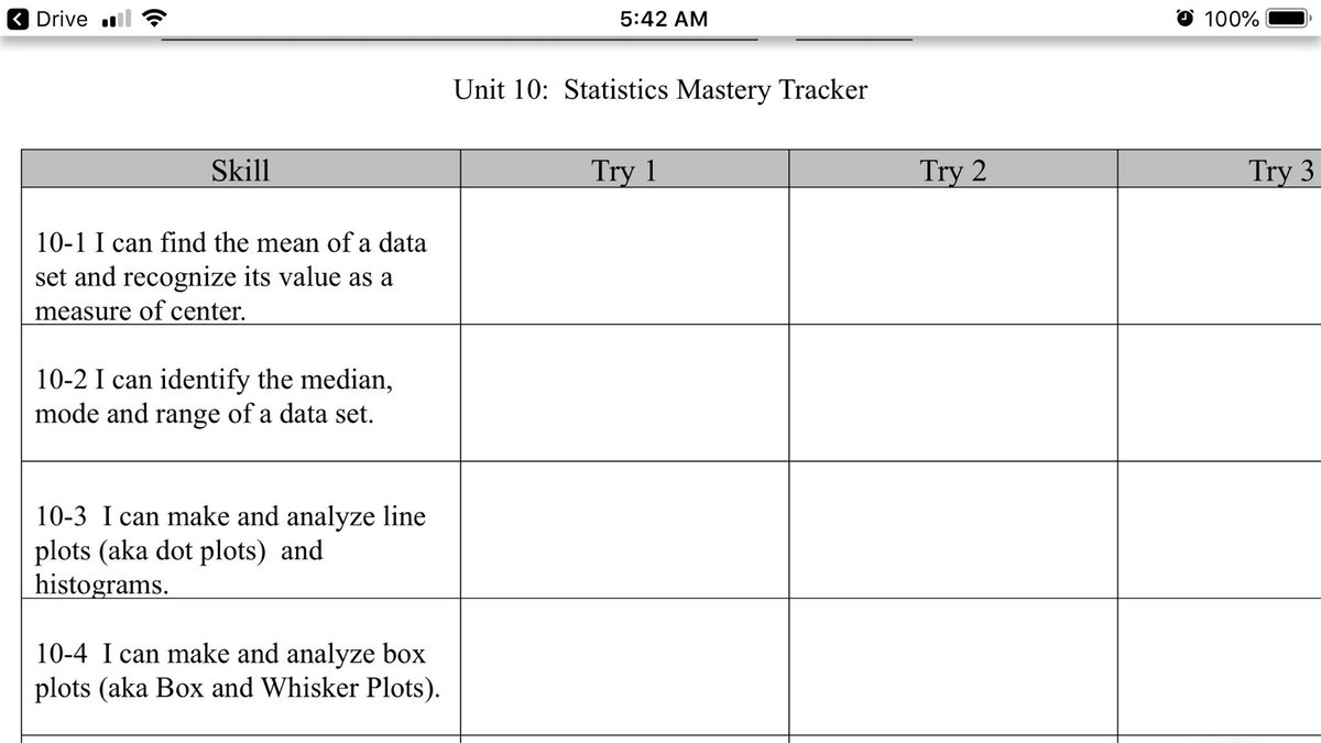 Here is an example of a Mastery tracker!  #bfc530 <br>http://pic.twitter.com/EaazLTiNJA