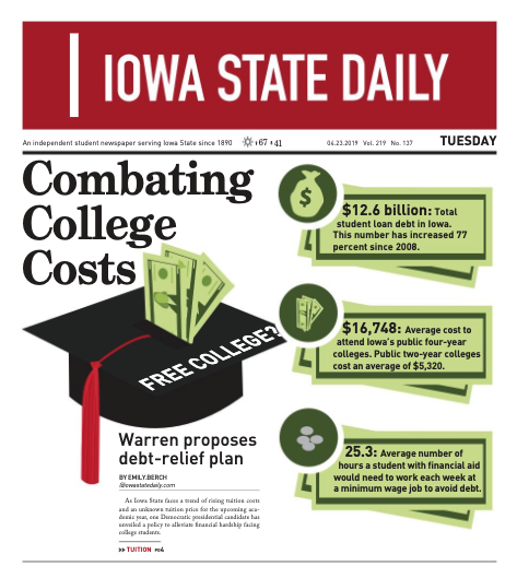 Want to know more about @ewarren's plan for student debt relief and tuition-free public college? Read all about it in today's @iowastatedaily and @TheDailyIowan!