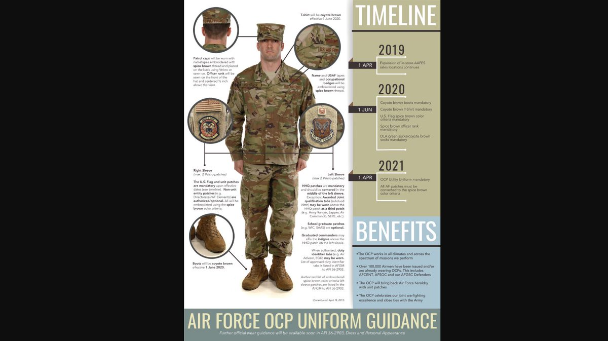 New Air Force Uniform 2020.U S Air Force On Twitter Usaf S New Rules On The Ocp
