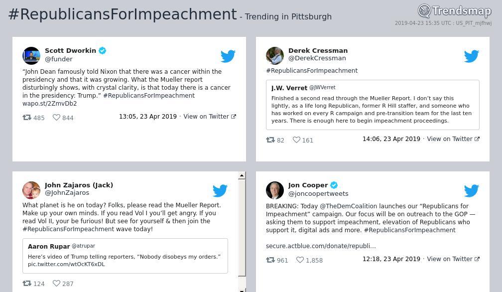 Trendsmap Pittsburgh At Trendspgh Twitter