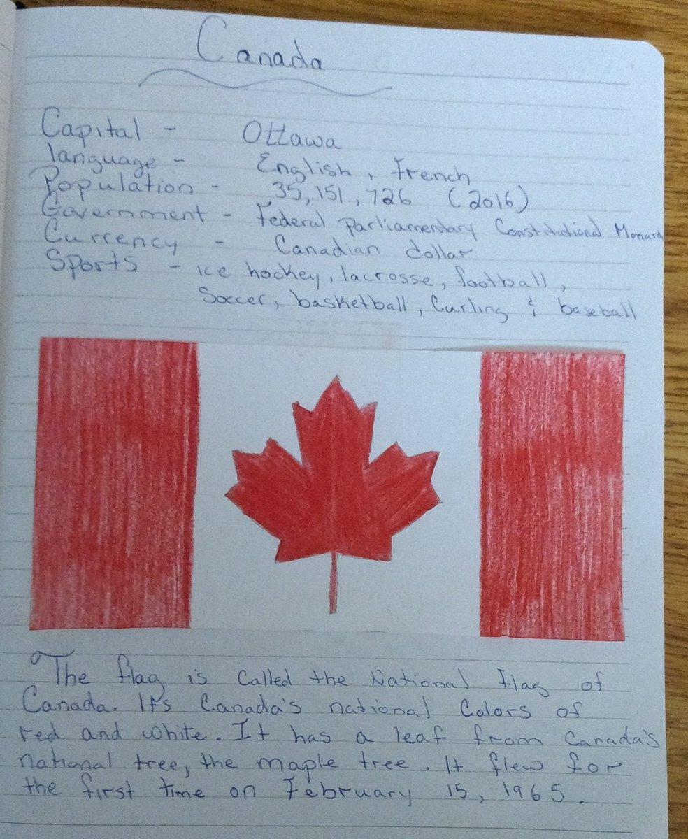 We have already had the pleasure of learning about Brazil,Sri Lanka, Uruguay, Madagascar, USA, India,Germany and now the land of the free my home Canada.
