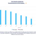 Image for the Tweet beginning: [Rapport financier] Consultez le jeu