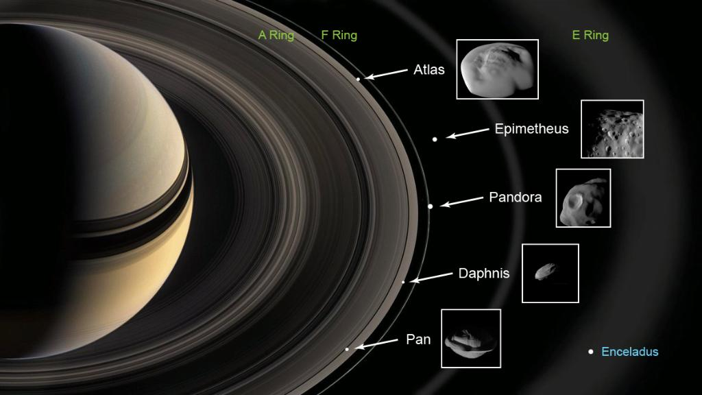 Theres exciting new info about 5 tiny moons nestled in/near Saturn's rings. @CassiniSaturns closest flyby revealed that their surfaces are covered with material from the planet's rings & from icy particles blasting out of Saturn's larger moon Enceladus: go.nasa.gov/2UWwlgJ