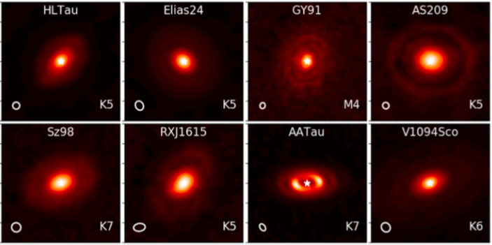 What We Don't Know About Protoplanetary Disks aasnova.org/2019/04/23/wha… @astrobites