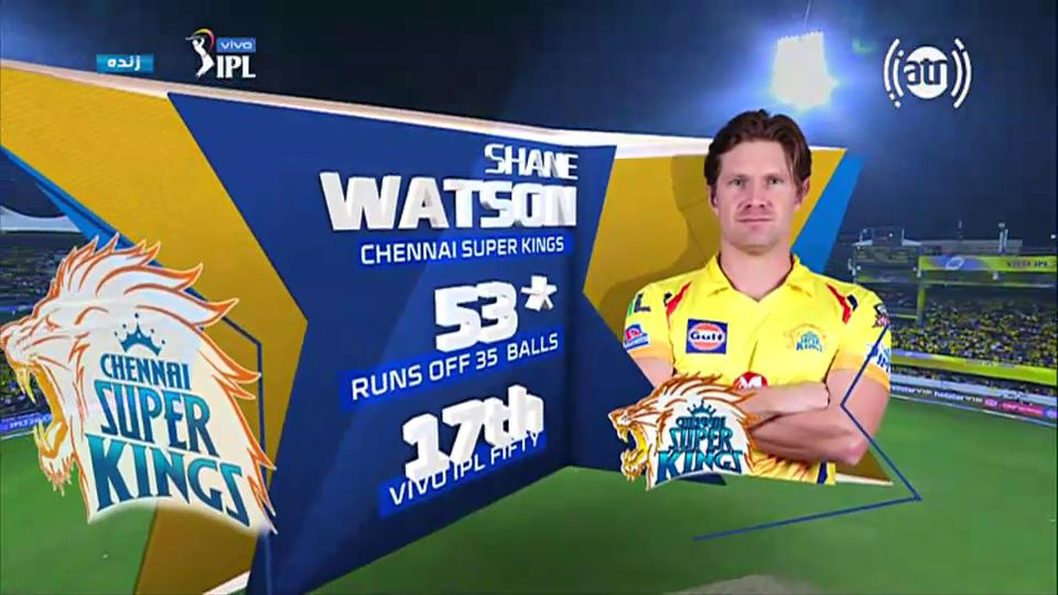 Some serious hitting here from #ShaneRWatson33  Brings up