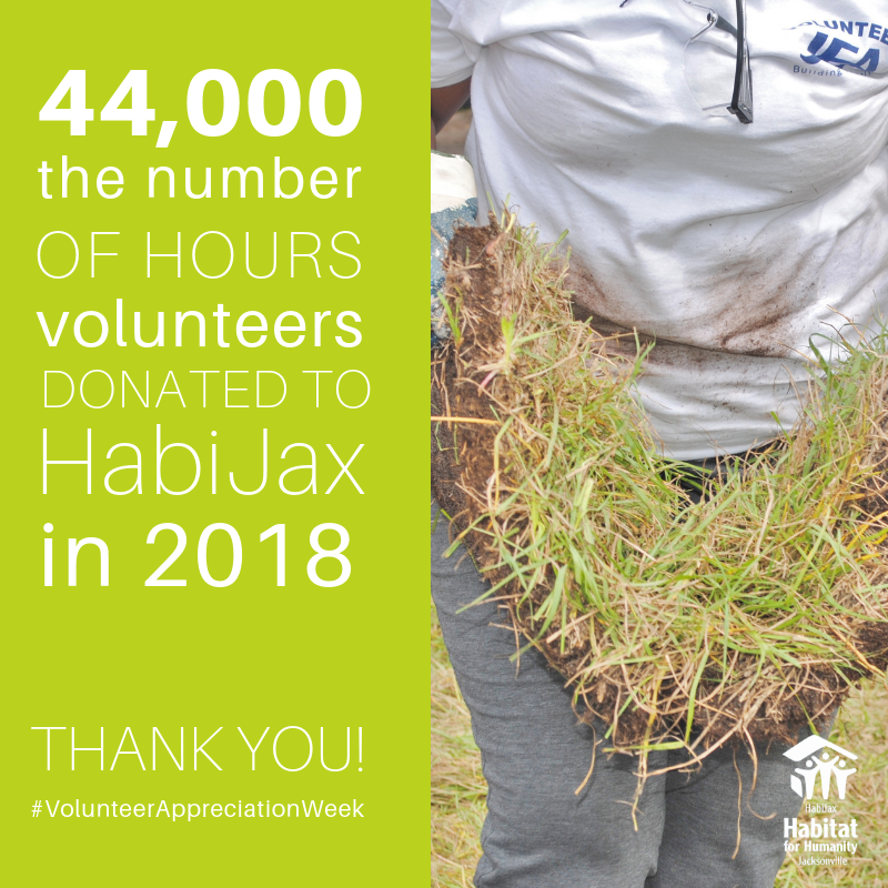 44,000 hours were donated to #HabiJax in 2018! Thank you so much to all of our amazing volunteers. #VolunteerLove #VolunteerAppreciationMonth