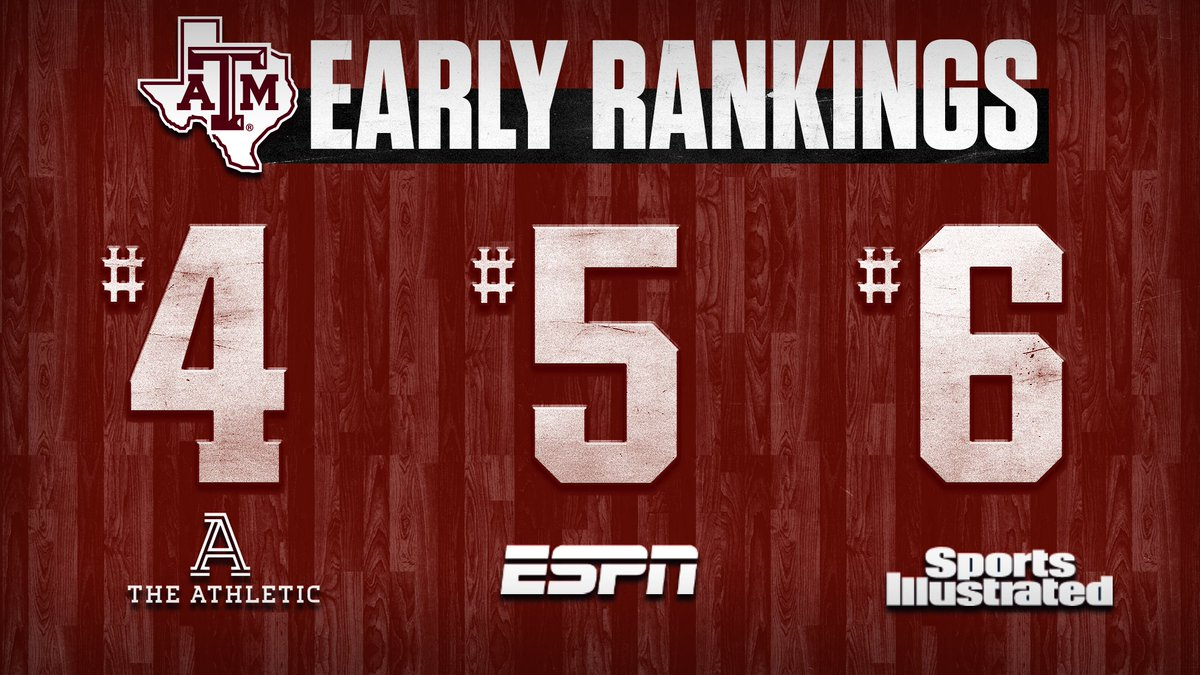 Hardwood facts 💯  The Aggies have been tabbed a consensus top-five selection in several of the nation's top early rankings. They are the highest-ranked @SEC team in all three polls.  🔗: http://aggi.es/2UvSxsQ  #aggieATMosphere #GigEm