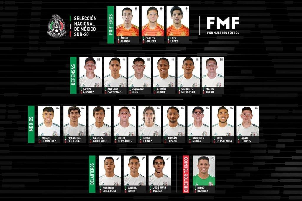 Chivas Queridas's photo on Mundial Sub-20