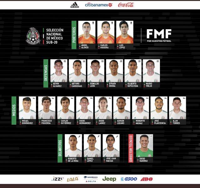 Fútbol Mexicano's photo on Mundial Sub-20