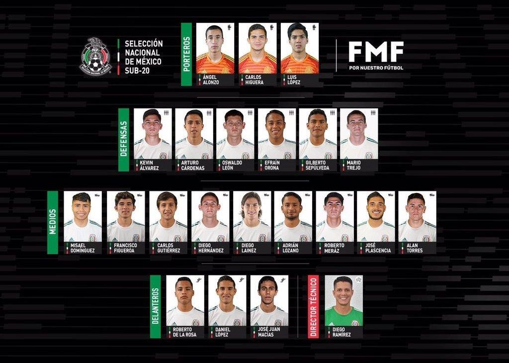 Gustavo Mendoza's photo on Mundial Sub-20