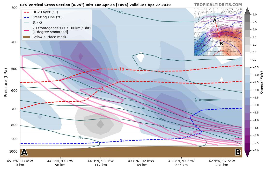 Even more impressive are regional cross-sections - textbook slanted fgen and tons of lift through the column. Can easily visualize where the intense banding is located. Teetering on the edge of an impactful late-season winter storm.  #mnwx #wiwx<br>http://pic.twitter.com/GsZgvubdOB