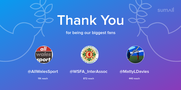Our biggest fans this week: @AllWalesSport, @WSFA_InterAssoc, @MattyLDavies. Thank you! via https://sumall.com/thankyou?utm_source=twitter&utm_medium=publishing&utm_campaign=thank_you_tweet&utm_content=text_and_media&utm_term=3af325a4942b14340bcfe63c…