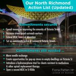 The community, experts and I have been heard on how we can keep improving North Richmond - but there's still much more to be accomplished #MSIC #voiceofreason @NRCHaus @MartinFoleyMP @YarraCouncil