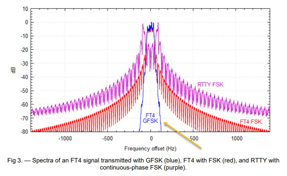 Ham Radio QRN: Have S7 to S9 Noise Problem on HF? Here's My
