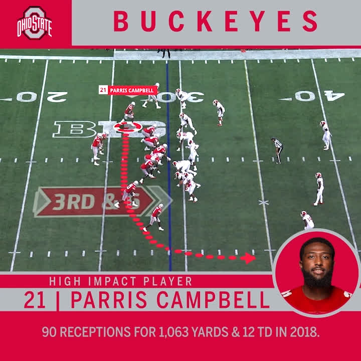 Is there a more versatile player in the Draft than @OhioStateFB's @PCampbell21?  We'll wait. 🤔