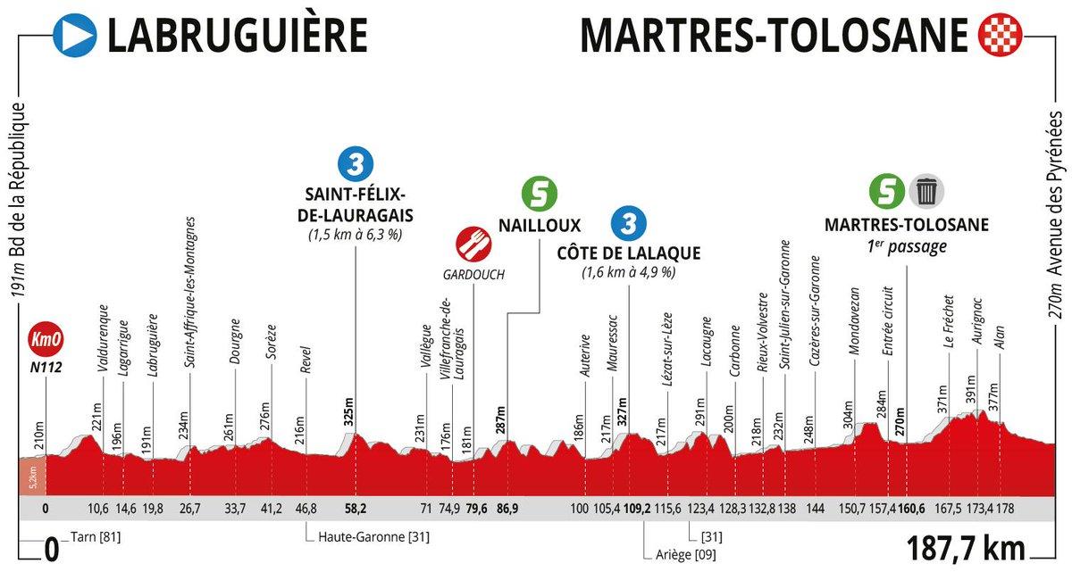 UCI Europe Tour - Page 39 D465B78WAAAqU2d