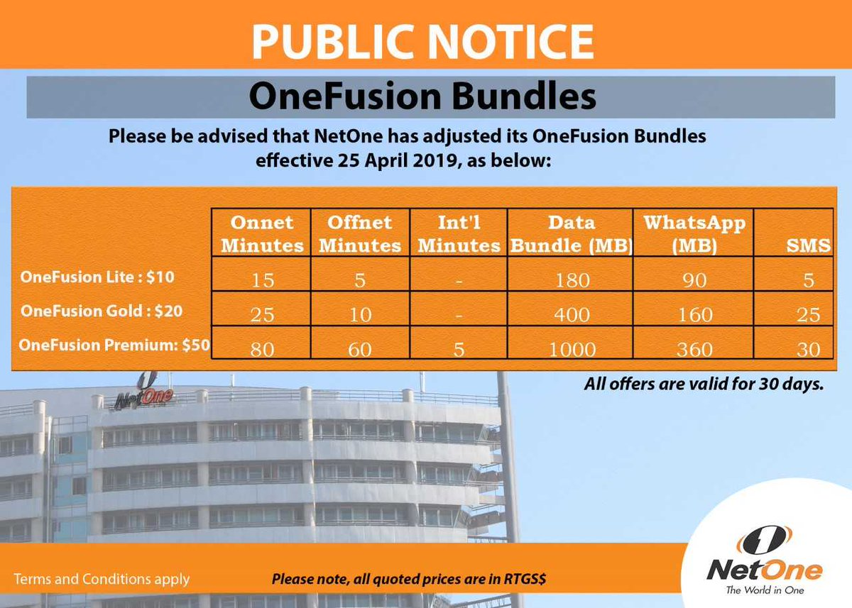 NetOne Announces Revised OneFusion Bundles ⋆ Pindula News