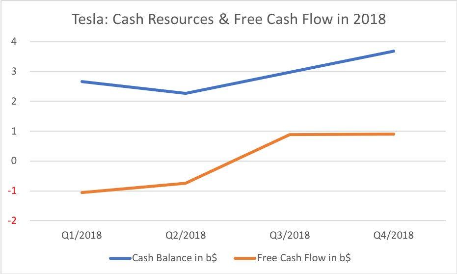 download die leasingbilanzierung nach ifrs eine theoretische