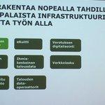 Image for the Tweet beginning: #RTECO eYritys: Tilinpäätös on digitaalinen