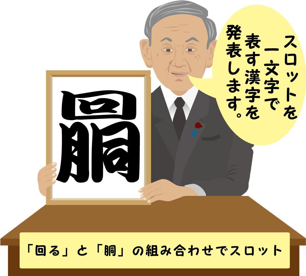 【新漢字発表】 スロットという漢字を考えました! https://hikari.click/slot/slot_kanji/… #新漢字 #創作漢字 #スロットを漢字で書いてみた #スロットブログ #4号機 #北斗の拳 #吉宗 #やじきた #ニューパルサー