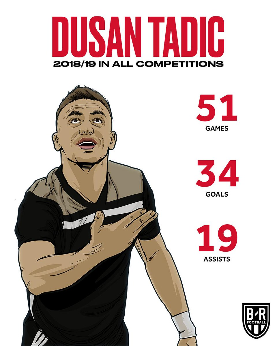 Tadic's record this season is unreal 🤯