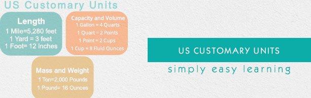 angularjs pdf tutorials point