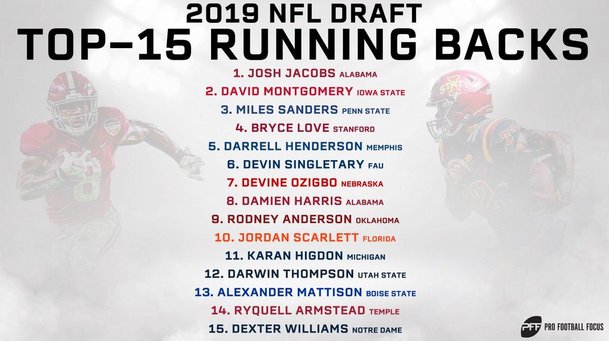 Pff On Twitter Pff S Final Rb Rankings For The 2019 Nfl Draft 1 Josh Jacobs 2 David Montgomery 3 Miles Sanders 4 Bryce Love 5 Darrell Henderson 6 Devin Singletary 7 Devine