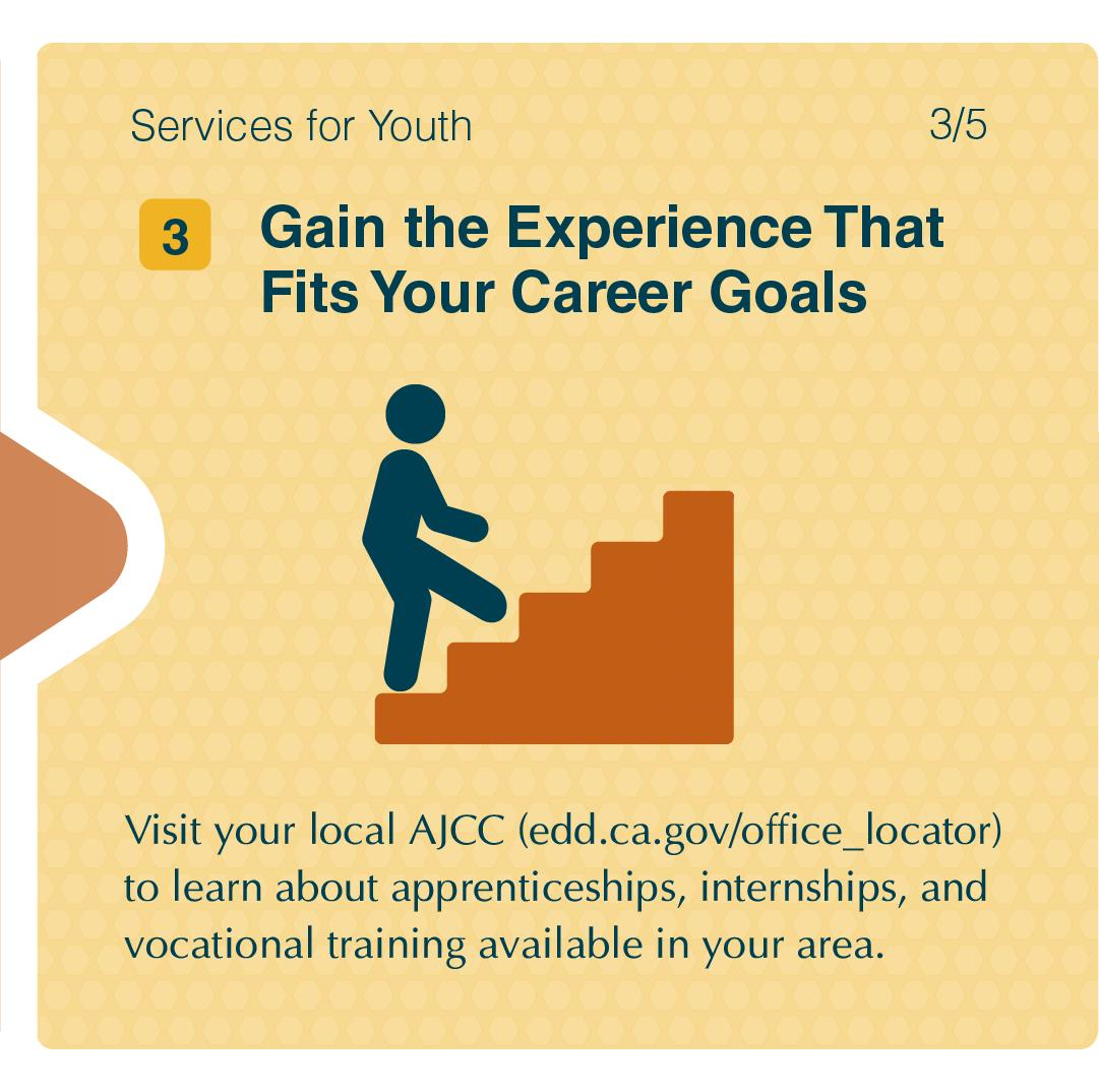Did you know you could get guidance and information on apprenticeships, vocational trainings, and internships in your area? Visit your local AJCC today for more #opportunities.