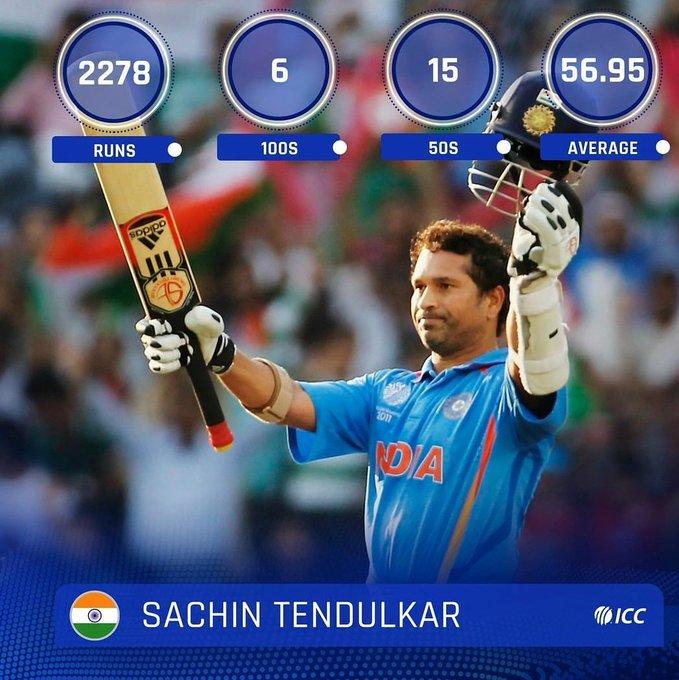 Wish you a very happy birthday Legend & Unreal Sachin Tendulkar