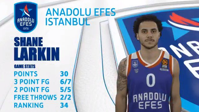 A Playoff performance to remember from @ShaneLarkin_3   #GameON