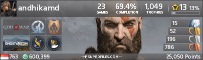 playstation-trophies---leaderboard-guides-hints-and-discussion